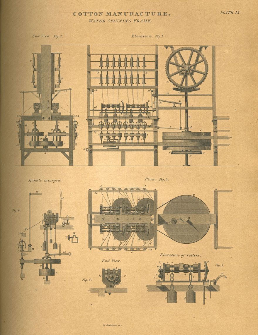 A diagram of a spinning machine is seen in six parts. It is titled
