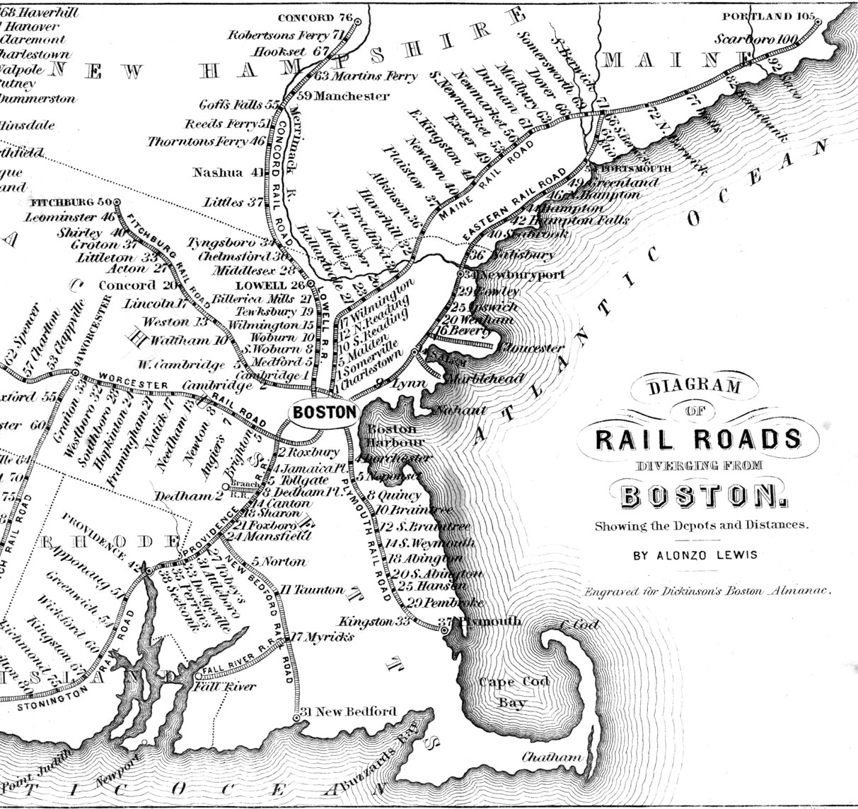 A historic map of southeastern New England is shown. Cape Cod and the Atlantic seashore are prominent. New Hampshire, Massachusetts, Maine, and Rhode Island's borders are noted. Large rivers and ocean features are labeled. The word Boston is written in bold script and circled in the appropriate place. Extending out from Boston are seven lines like spokes of a wheel. Each line has many depots labeled along it. The lines extend as far north as Concord, NH, and Portland, ME; as far west as to travel off the map; and as far south as New Bedford, MA. The title of the map lies in the Atlantic Ocean, and reads